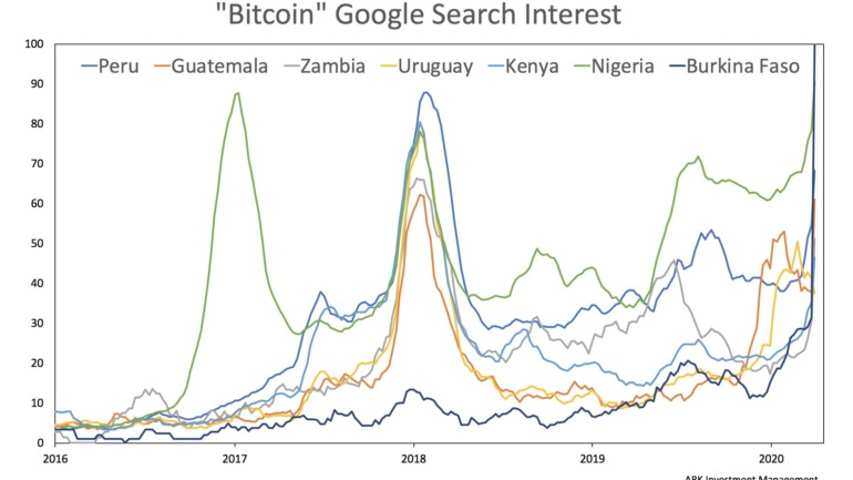 Interest intensifies in Africa