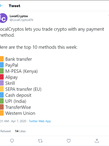 Kenya leads africa in crypto adoption